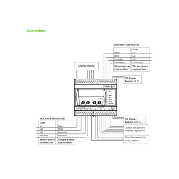 cdp-duo dynamic power controller