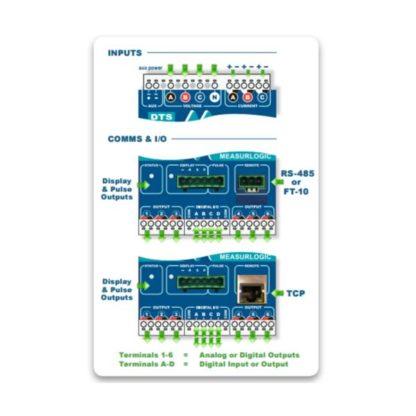 DTS 305 Inputs Comms IO