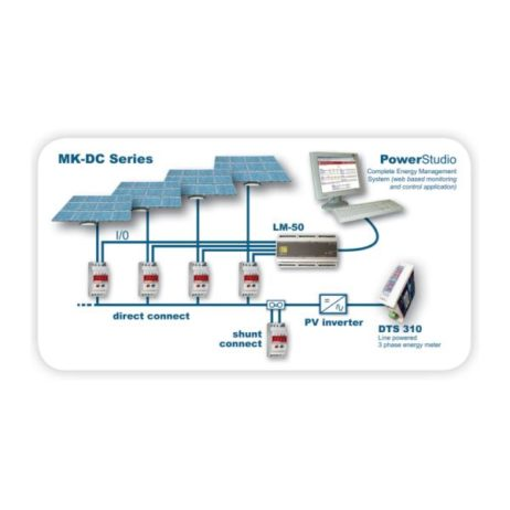 MK DC Series System